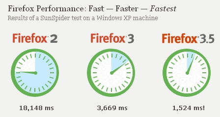 FireShot Pro capture #12 - 'Firefox web browser I Under the Hood' - www_mozilla_com_en-US_firefox_performance